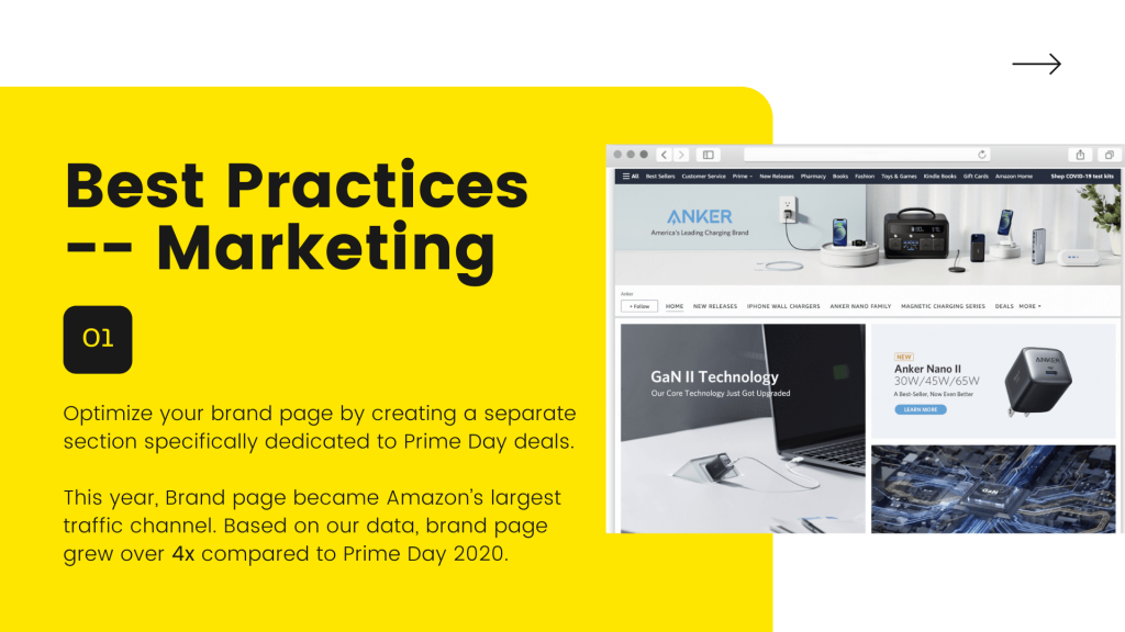 description about brand pages in yellow back ground and right side showing an image of ANKER product page